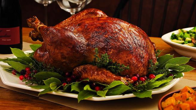 When Is The Best Time To Buy Your Thanksgiving Turkey?